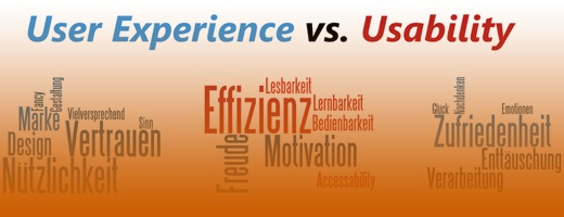 User Experience und Usability